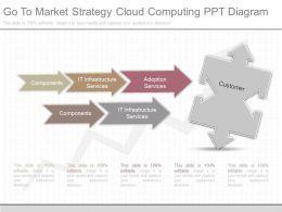 Unique Go To Market Strategy Cloud Computing Ppt Diagram