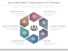 Unique Idea Quality Ability To Make Decision Ppt Examples