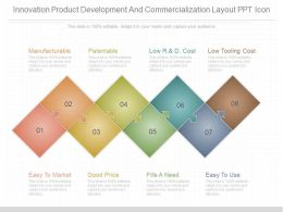Unique Innovation Product Development And Commercialization Layout Ppt Icon
