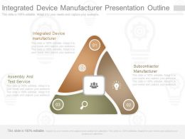 Unique Integrated Device Manufacturer Presentation Outline