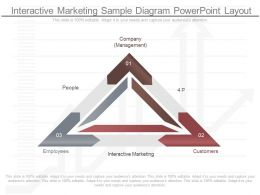 Unique Interactive Marketing Sample Diagram Powerpoint Layout