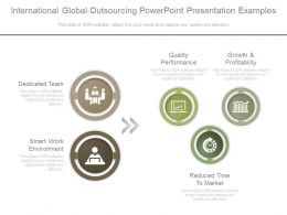 Unique International Global Outsourcing Powerpoint Presentation Examples