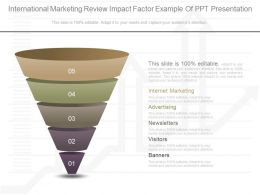 Unique International Marketing Review Impact Factor Example Of Ppt Presentation