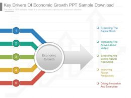 Unique Key Drivers Of Economic Growth Ppt Sample Download