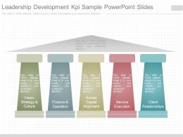 Unique Leadership Development Kpi Sample Powerpoint Slides