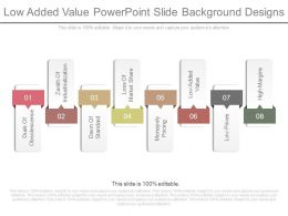 Unique Low Added Value Powerpoint Slide Background Designs