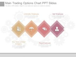 Unique Main Trading Options Chart Ppt Slides