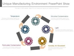 Unique Manufacturing Environment Powerpoint Show