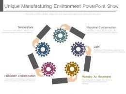 Unique Manufacturing Environment Powerpoint Show