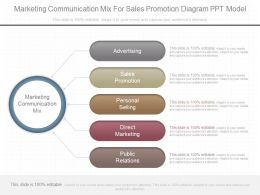 Unique Marketing Communication Mix For Sales Promotion Diagram Ppt Model