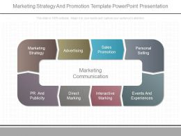 Unique Marketing Strategy And Promotion Template Powerpoint Presentation