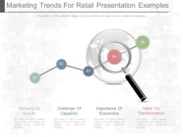 Unique Marketing Trends For Retail Presentation Examples