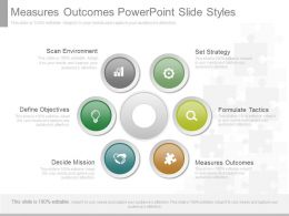 Unique Measures Outcomes Powerpoint Slide Styles