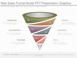 Unique New Sales Funnel Model Ppt Presentation Graphics