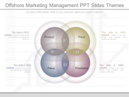 Unique Offshore Marketing Management Ppt Slides Themes