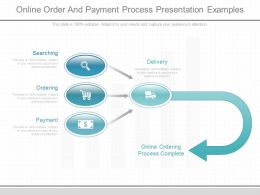 Unique Online Order And Payment Process Presentation Examples