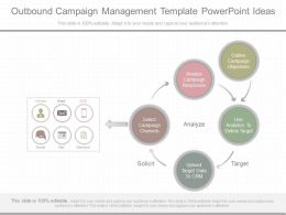 Unique Outbound Campaign Management Template Powerpoint Ideas