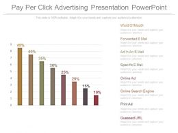 Unique Pay Per Click Advertising Presentation Powerpoint