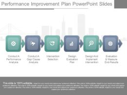 Unique Performance Improvement Plan Powerpoint Slides