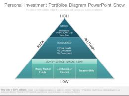 Unique Personal Investment Portfolios Diagram Powerpoint Show