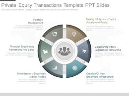 Unique Private Equity Transactions Template Ppt Slides