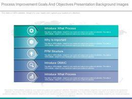 Unique Process Improvement Goals And Objectives Presentation Background Images