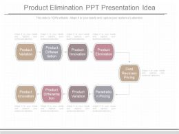 Unique Product Elimination Ppt Presentation Idea