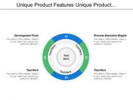 Unique Product Features Unique Product Performance Technologies Quality Inputs