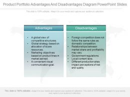Unique Product Portfolio Advantages And Disadvantages Diagram Powerpoint Slides
