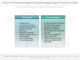 Unique Product Portfolio Advantages And Disadvantages Diagram Powerpoint Slides