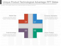 Unique Product Technological Advantage Ppt Slides