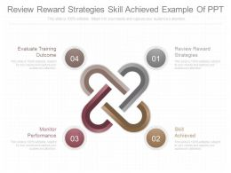 Unique Review Reward Strategies Skill Achieved Example Of Ppt
