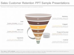 Unique Sales Customer Retention Ppt Sample Presentations