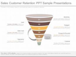 unique_sales_customer_retention_ppt_sample_presentations_Slide01