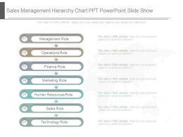 Unique Sales Management Hierarchy Chart Ppt Powerpoint Slide Show
