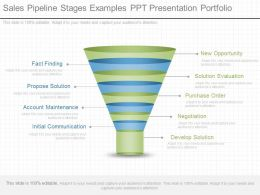 Unique Sales Pipeline Stages Examples Ppt Presentation Portfolio