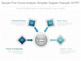 Unique Sample Five Forces Analysis Template Diagram Example Of Ppt