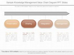 Unique Sample Knowledge Management Value Chain Diagram Ppt Slides