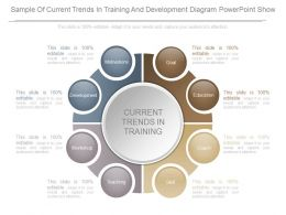 Unique Sample Of Current Trends In Training And Development Diagram Powerpoint Show