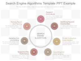 Unique Search Engine Algorithms Template Ppt Example