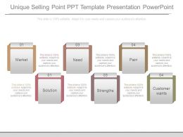 Unique Selling Point Ppt Template Presentation Powerpoint