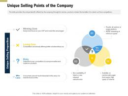 Unique Selling Points Of The Company Pitch Deck Raise Funding Pre Seed Money Ppt Brochure