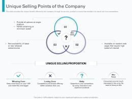 Unique Selling Points Of The Company Pre Seed Round Pitch Deck Ppt Powerpoint Outline