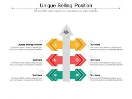 Unique Selling Position Ppt Powerpoint Presentation Infographics Background Designs Cpb