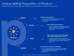 Unique Selling Proposition Of Product Symbol Start Powerpoint Presentation Format