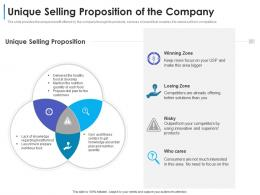 Unique Selling Proposition Of The Company Convertible Debt Financing Ppt Slides
