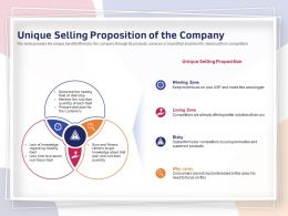 Unique Selling Proposition Of The Company Knowledge Ppt Powerpoint Presentation Gallery