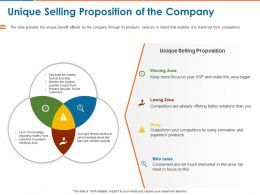 Unique Selling Proposition Of The Company Ppt Powerpoint Presentation Model Skills