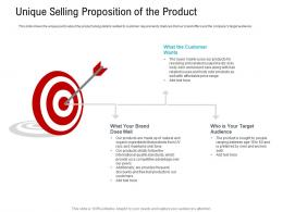 Unique Selling Proposition Of The Product Pitch Deck Raise Seed Capital Angel Investors Ppt Microsoft