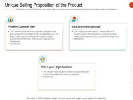 Unique Selling Proposition Of The Product Ppt Powerpoint Outfit